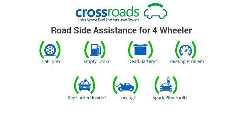 Road Side Assistance - Basic - Crossroads India Assistance